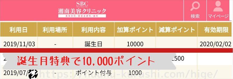 湘南美容クリニック 誕生日特典 10000ポイント