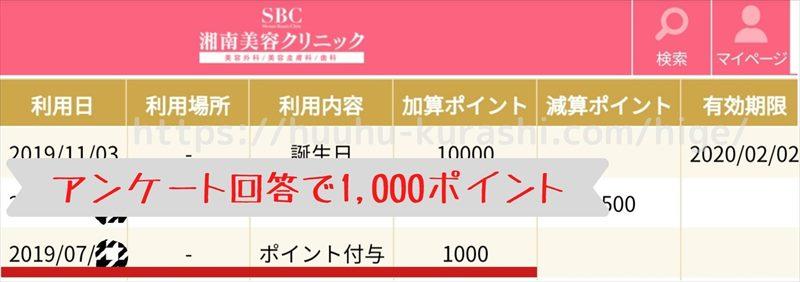 湘南美容クリニック アンケート 1000ポイント